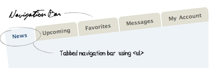 Navigation Bar with Tabs Using CSS and Sliding Doors Effect