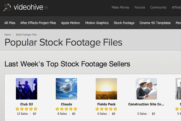 videohive website layout inspiratoin premium stockfootage