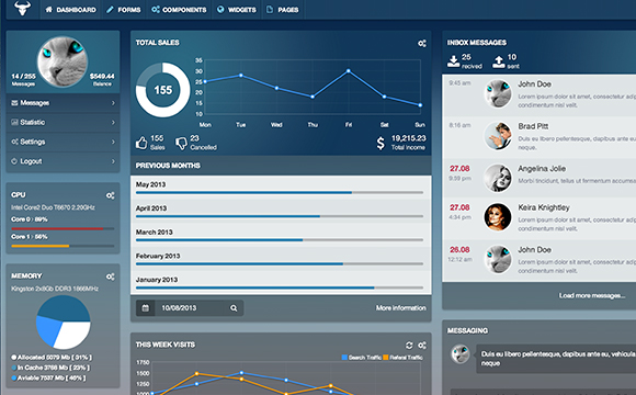 31 admin backend dashboard templates designm pronofoot35fo Gallery
