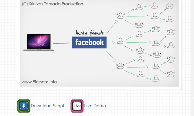 facebook invite friends api howto coding tutorial