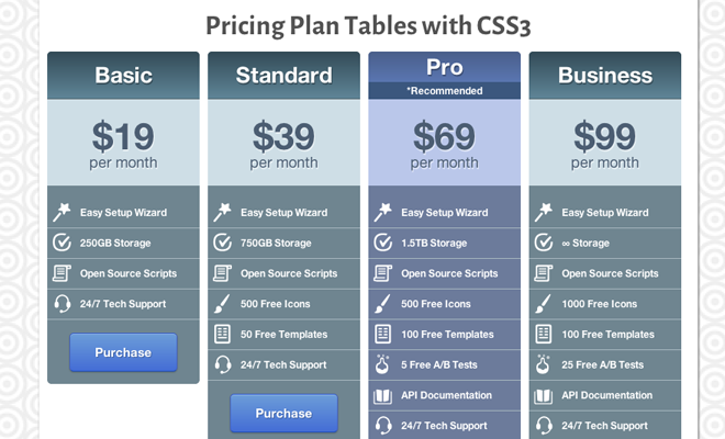 custom designed html5 css3 pricing tables tutorial open source