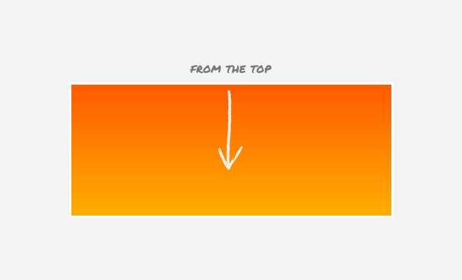 css3 linear gradients tutorial howto article