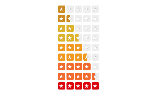 css rating stars voting open source