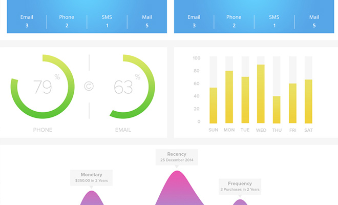 freebie psd dashboard elements ui