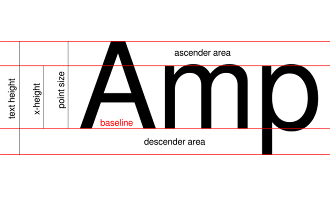 baseline text typography grid example
