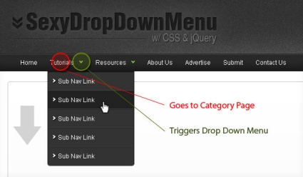 Sexy Drop Down Menu with jQuery and CSS
