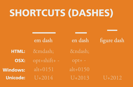 shortcutsdashes