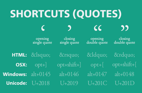shortcutsquotes
