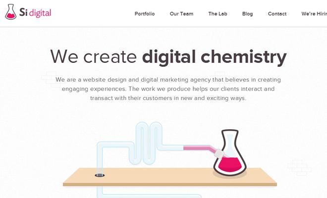si digital creative responsive website design